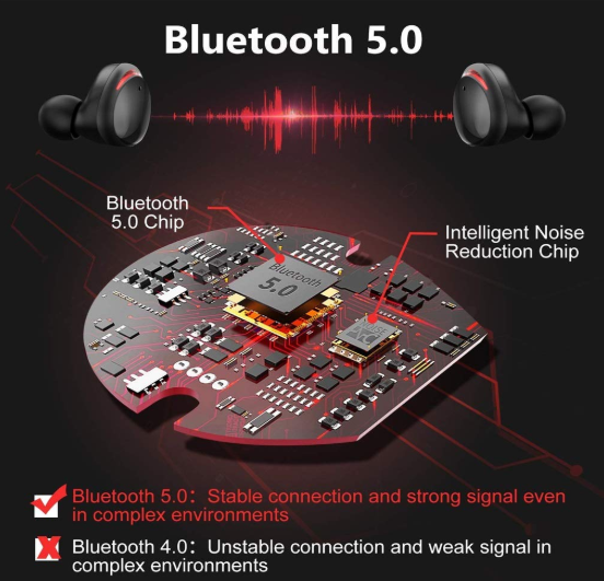 AJAHBGSMXD Wireless Bluetooth Noise Reduction Earbud