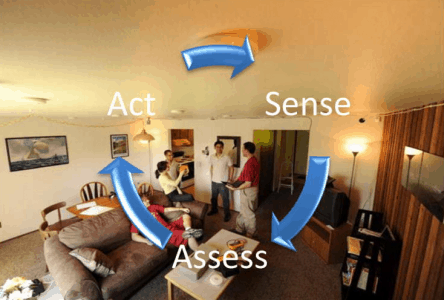 Indoor security camera systems